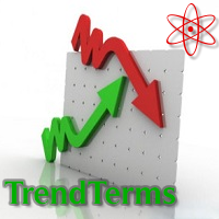 TrendTerms