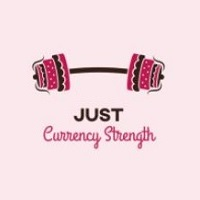 Just Currency Strength