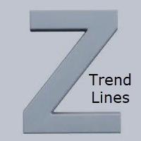 SystZ Trend Lines