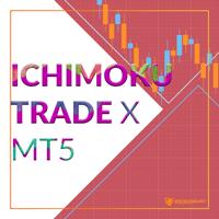 Ichimoku Trade X MT5