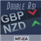 DoubleRsi GBPNZD