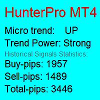 Hunter Pro for MT4