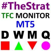 TheStrat TFC Monitor MT5
