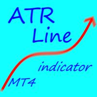 ATR Line MT4