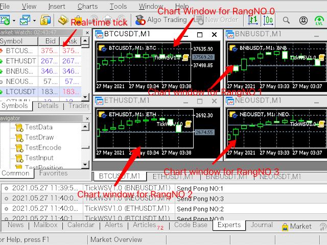 Binance real time spot data
