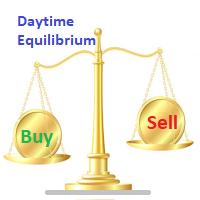 Daytime Equilibrium