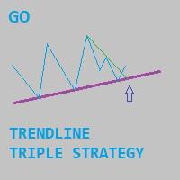 GO Trendline Triple Strategy