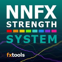 NNFX Strength System