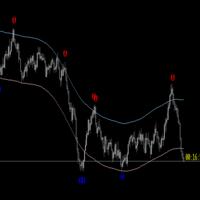 RubdFx Price Tracker