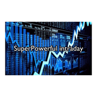 SuperPowerful Intraday