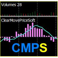 ClearMovePriceSoft