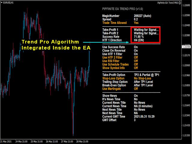 PipFinite EA Trend PRO MT5