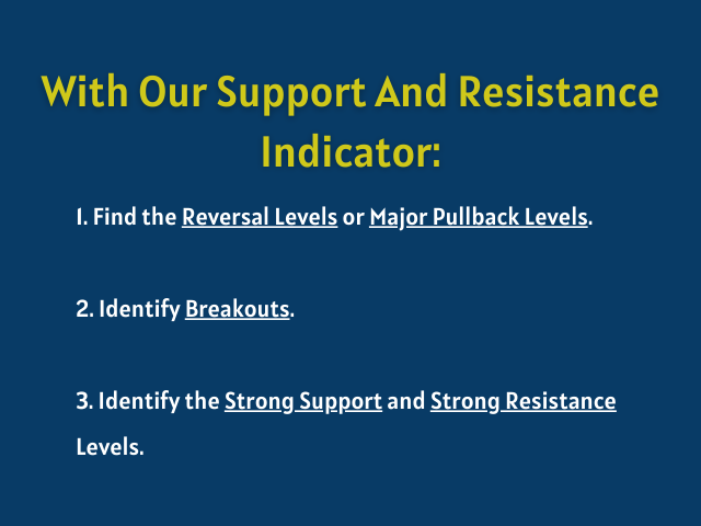 Support Resistance screnner
