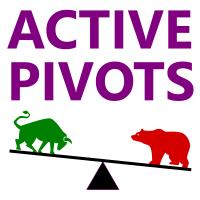 Active Pivot Levels MT5