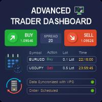 Advanced Trader Dashboard MT5