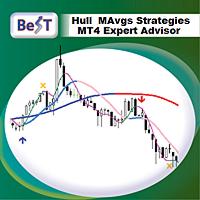 BeST Hull MAvgs Strategies EA