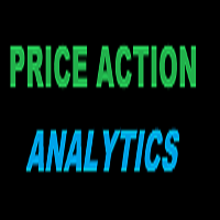 Extreme Price Action Dashboard
