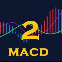Two MACD