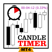 Candle Timer Countdown MT4