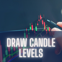 Draw Candle Levels