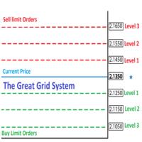 Grid Infinite