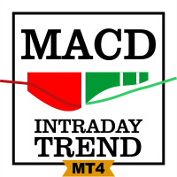 MACD Intraday Trend MT4