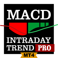 MACD Intraday Trend PRO MT4