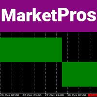 MarketPros