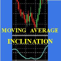 Moving Average Force