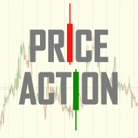 Price Action Signal Indicator