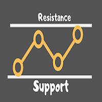 ResistanceSupport