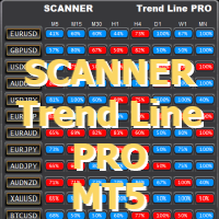 Scanner Trend Line PRO mt5