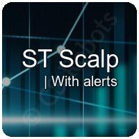 Super Trend Scalp