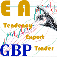 Tendency Expert Trader For GBPUSD