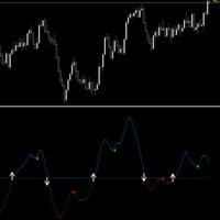 VIX 75 Step Index