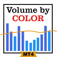 Volume By Color RSJ MT4