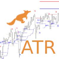 Lisek ATR Levels