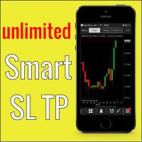 Smart Auto Stop Loss and Take Profit