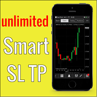 Smart Auto Stop Loss and Take Profit MT5