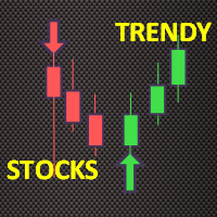 Trendy Stocks for MT4