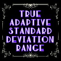 True Adaptive Standard Deviation Range MT4