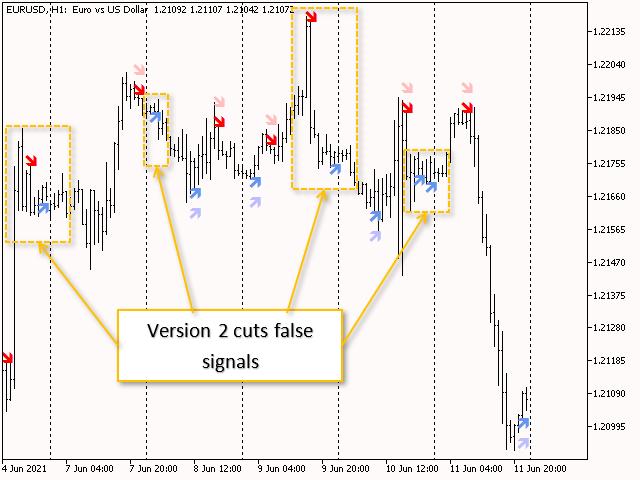 Arrow Signal