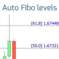 Fibonacci Pro