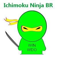 Ichimoku Ninja BR EA