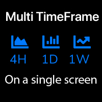 Multi Time Frames Demo