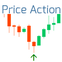 Price Action Patterns Demo