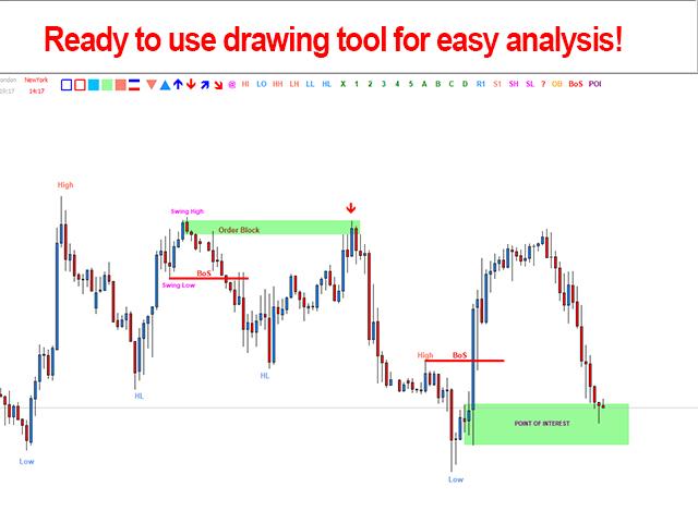 StarseedFX Smart Trading Tool
