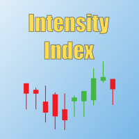Intensity Index