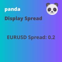 Panda Display Spread
