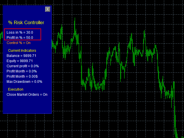 Percent Risk Controller for MT4